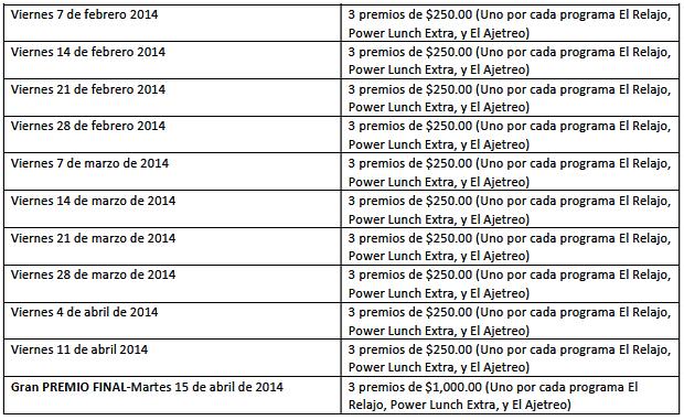 fechas-sorteos-etax-2014