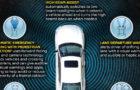 Nissan Intelligent Mobility integra el Safety Shield 360 a sus modelos de más ventas