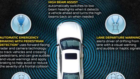Nissan Safety Shield 360