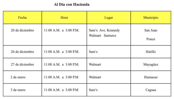 itinerario Hacienda SURI
